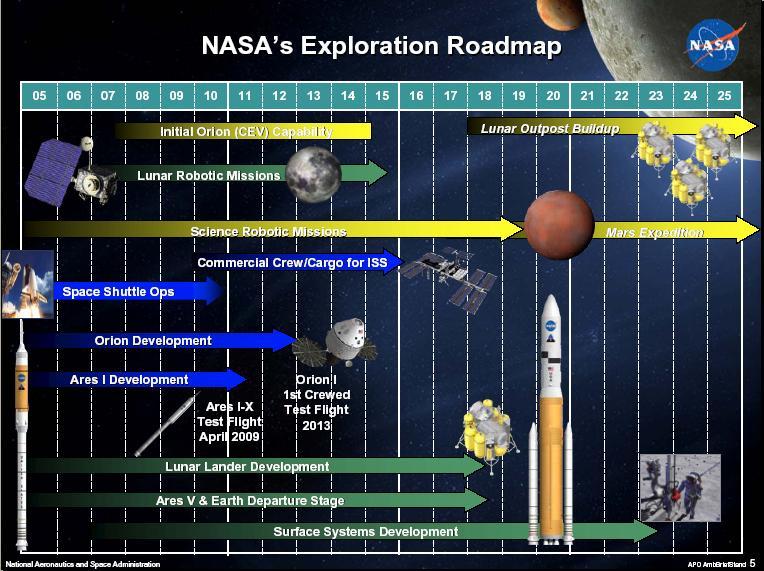 nasa missions timeline - photo #4